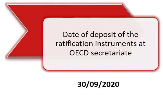 Multilateral-Instrument-Ratification